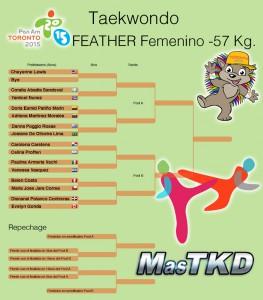 Taekwondo 58-F