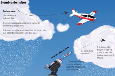 Cuba comenzará campaña para incremento artificial de la lluvia