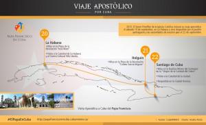 Infografia recorrido papal