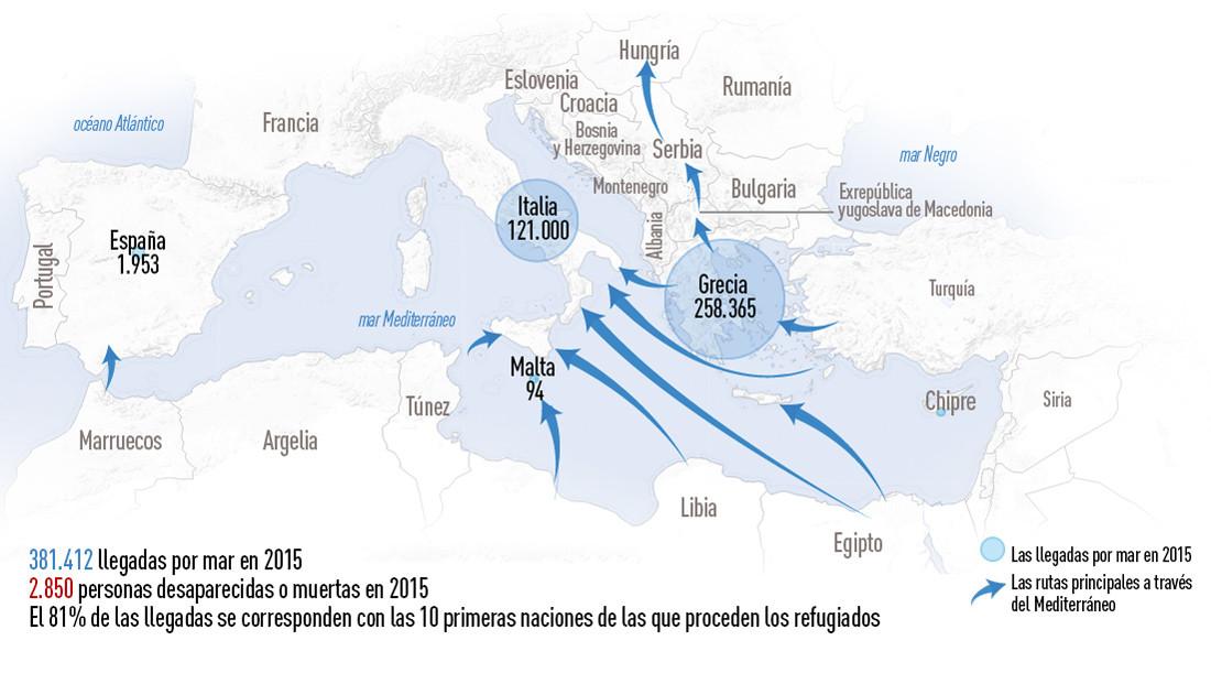 Imparable flujo de inmigrantes pone a prueba a Europa