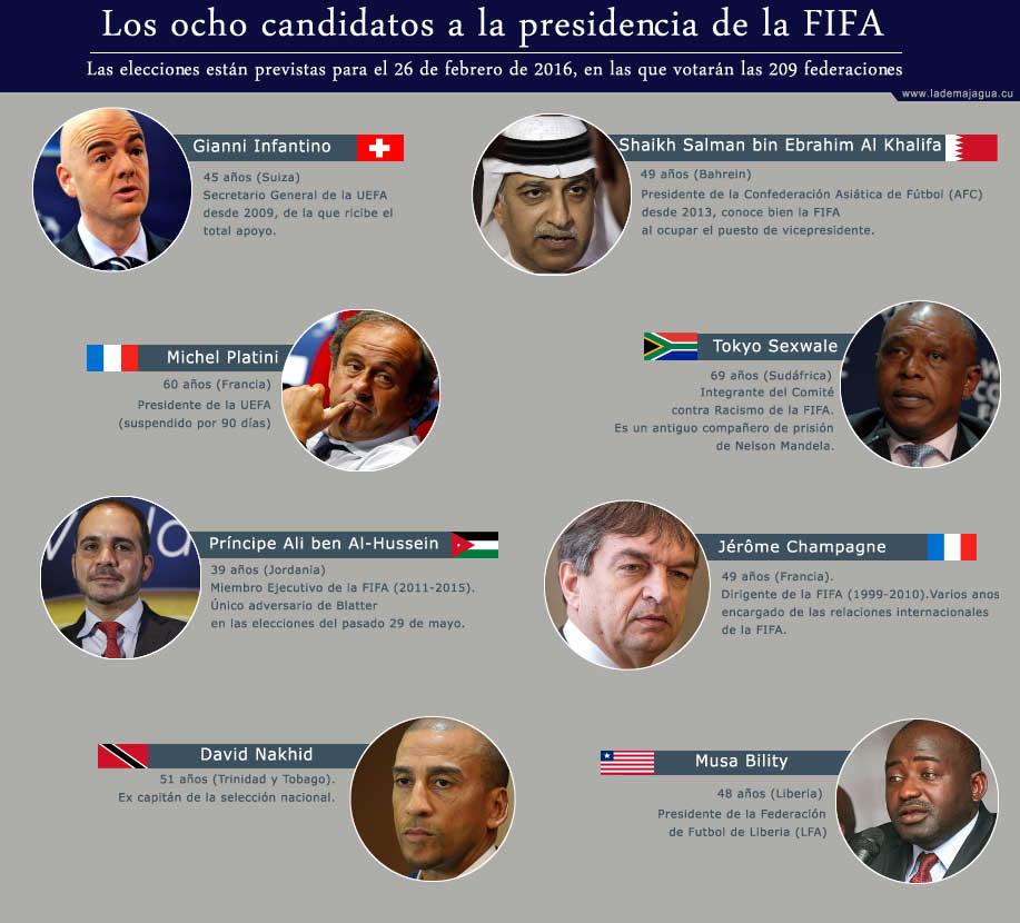 ¿Quiénes son los ocho candidatos que se postulan para la presidencia de la FIFA?