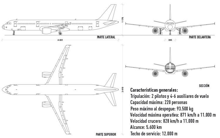 Todos los detalles del atentado al avión ruso A321