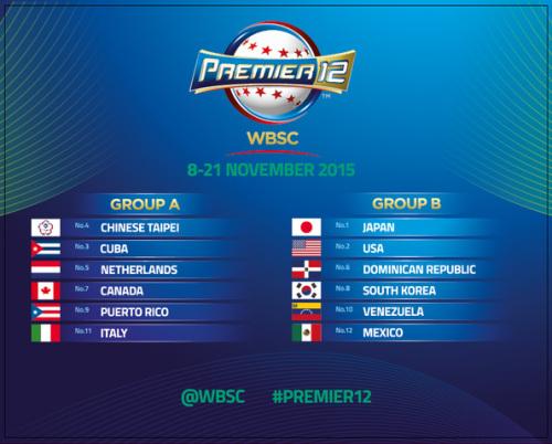 Grupos Premier 12