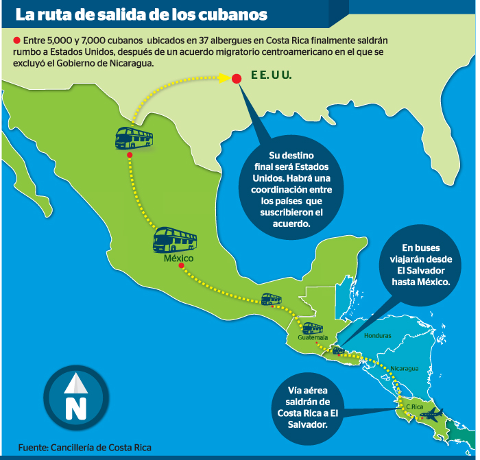 Ruta de salida de los cubanos en Costa Rica