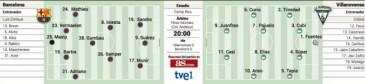 FC Barceona vs Villanovense