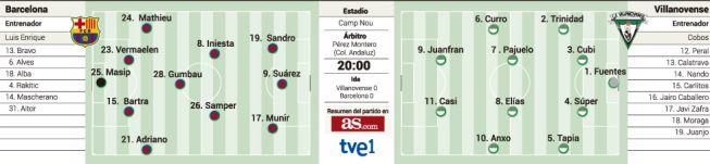 Leo Messi se cae a última hora