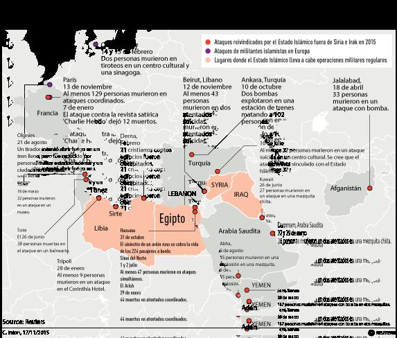 Infografía, Estado Islámico
