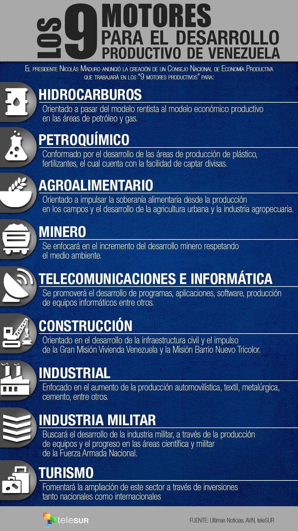 Consejo de Economía Productiva de Venezuela instala primera mesa de trabajo