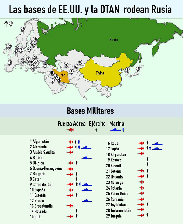 La OTAN se aproxima desafiante a las fronteras con Rusia