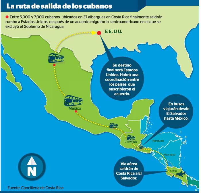 Ruta de los cubanos en Costa Rica