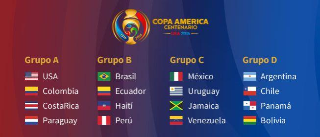 Estados Unidos y Colombia abren la Copa América 2016