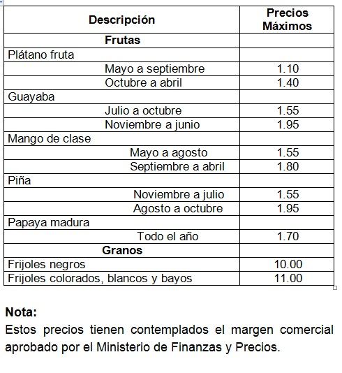 Precios 3