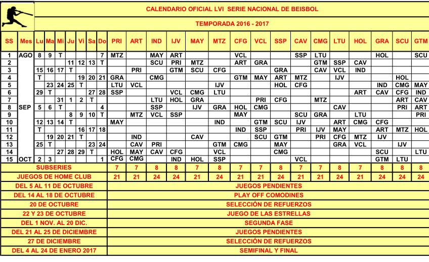 Alazanes a un examen difícil en la venidera temporada beisbolera (+ equipo y calendario)