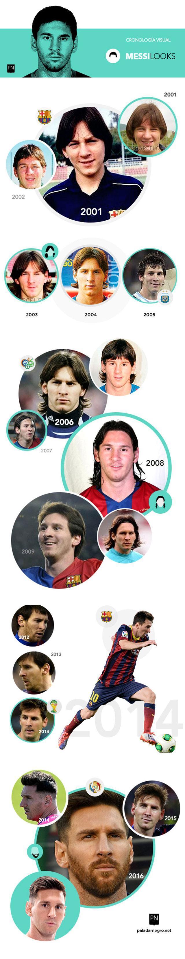 Lionel Messi se tiñe de rubio