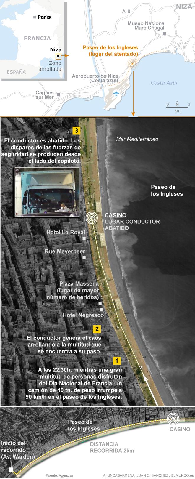 Niza, mapa del atentado
