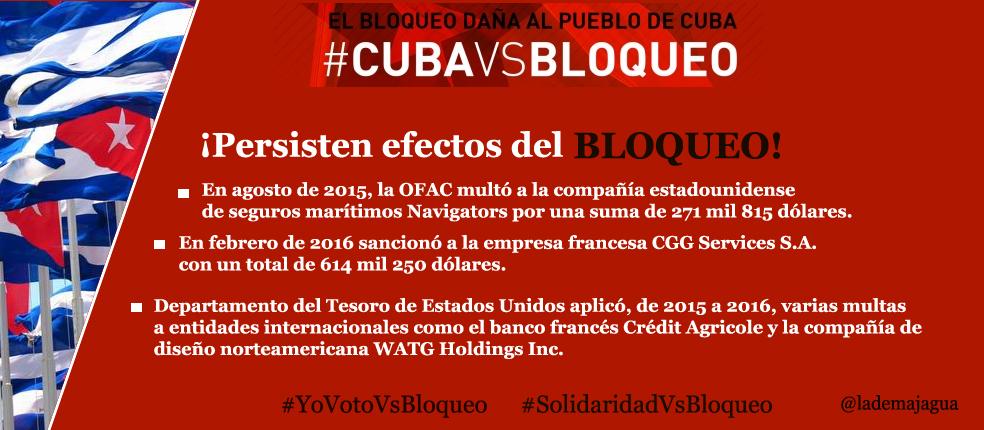 #SolidaridadVsBloqueo