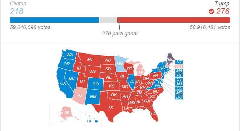 Republicano Donald Trump gana las elecciones presidenciales de EE.UU.