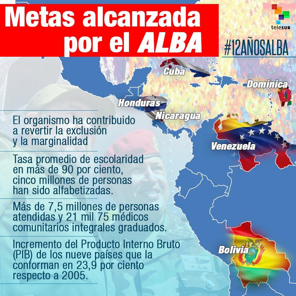 Metas Alba