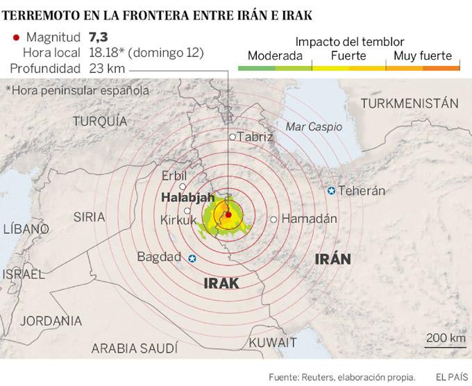 445 muertos y 7.000 heridos: Catastrófico terremoto sacude Oriente Medio (+fotos y videos)