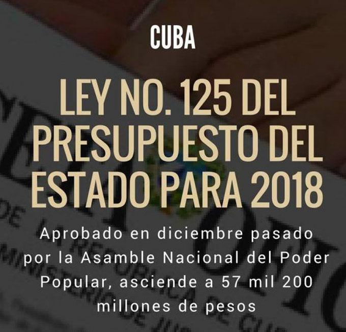 ¿A qué se destinará el presupuesto del estado cubano en el 2018? (+video)
