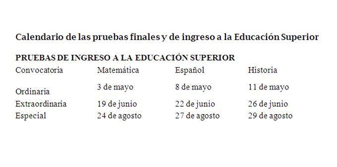 Pronostican elevada presentación a exámenes de ingreso a la Educación Superior (+ audio)