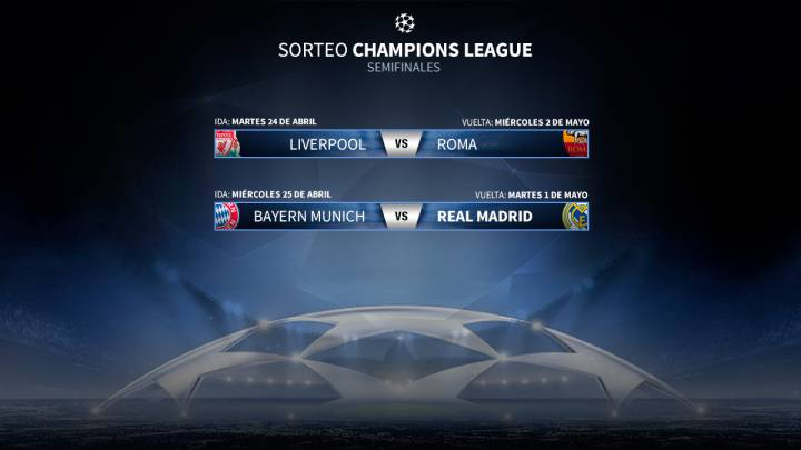 Bayern Múnich-Real Madrid y Liverpool-Roma, semifinales