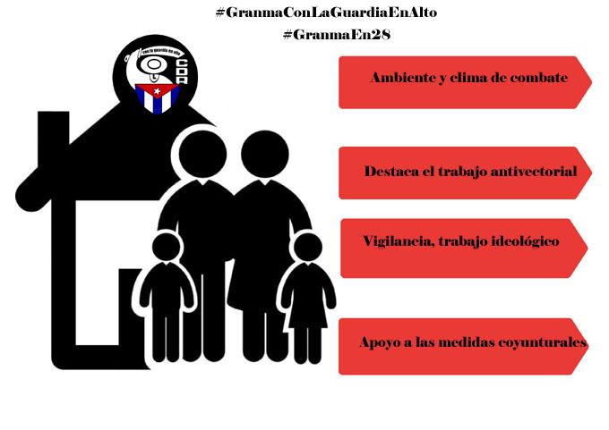 Júbilo en Granma por la sede nacional del aniversario 59 de los CDR (+ fotos y audios)