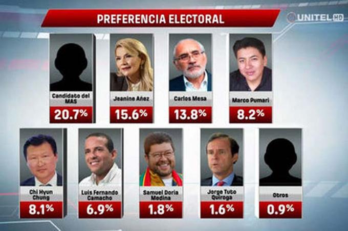 El MAS y del pueblo definirán presidenciables a elecciones en Bolivia