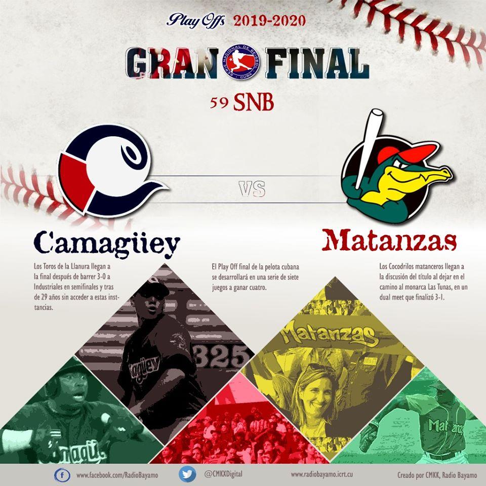 Matanzas versus Camagüey, cierre inédito del béisbol de Cuba (+ infografía)