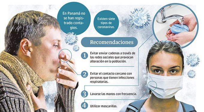 Panamá en emergencia nacional por coronavirus