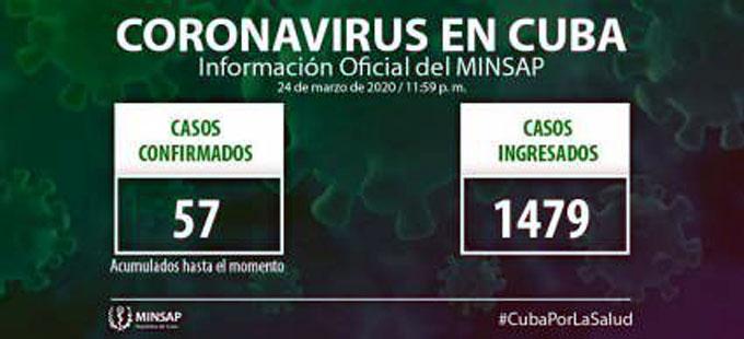 Confirmados 9 casos nuevos de coronavirus en Cuba