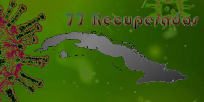 Suman 77 los pacientes recuperados de Covid-19 en Cuba