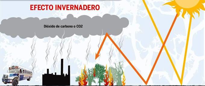 Aprecian progresos cubanos sobre inventarios de gases de efecto invernadero (+infografía y video)