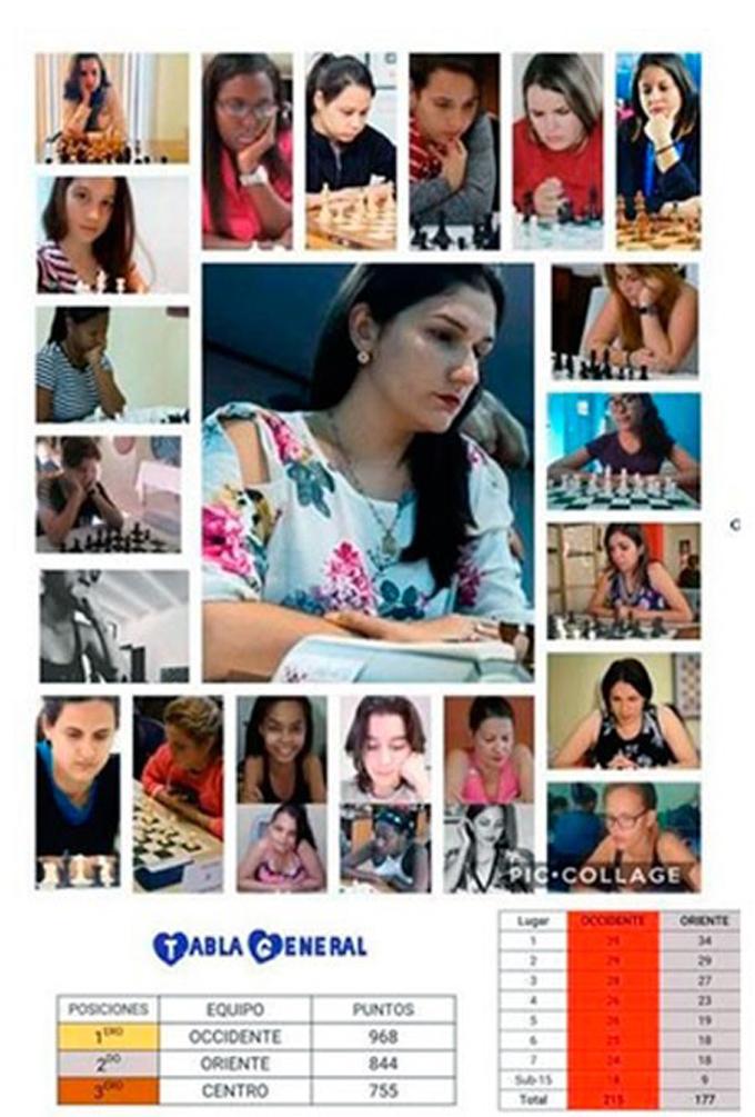 Más triunfos online del ajedrez cubano (+video)