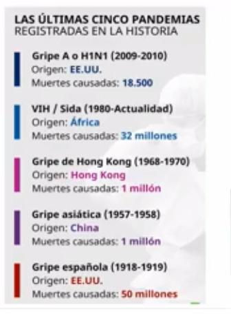 Cuba con ocho casos de Covid-19 (+video)