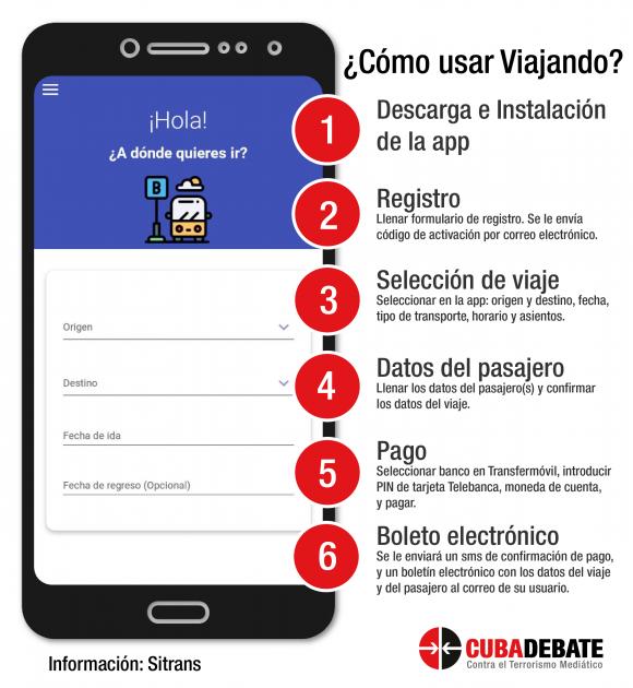 Desde este viernes inicia la venta online de pasajes en Cuba (+infografía)