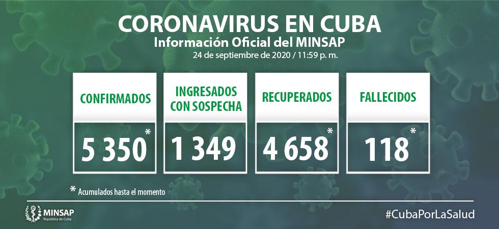 Resultan hoy 40 muestras positivas a la Covid-19 en Cuba
