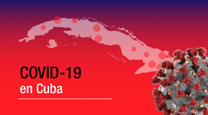 Reporta Cuba 42 casos de Covid-19, suman cuatro mil 726 en total