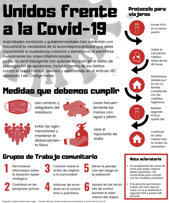Diagnostican cuatro casos importados de Covid-19 en Granma (+Infografía)