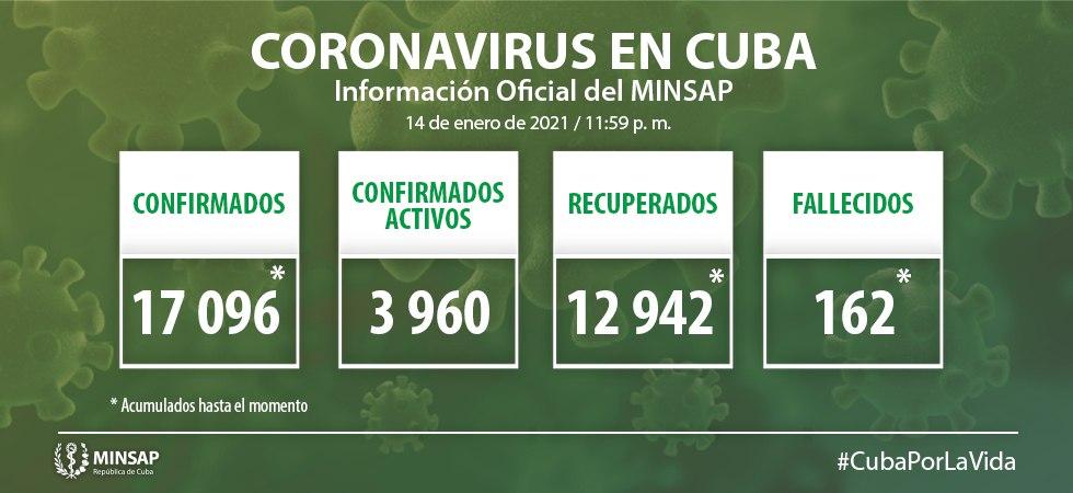 Cuba reporta 547 casos de la Covid-19 en 24 horas