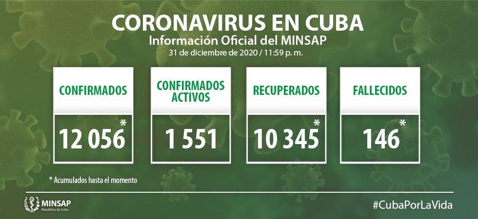 Cuba reporta 193 muestras positivas de Covid-19
