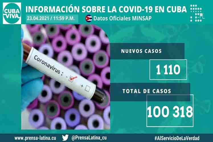 Supera Cuba los 100 mil casos de Covid-19 desde 2020 (+Infografías)