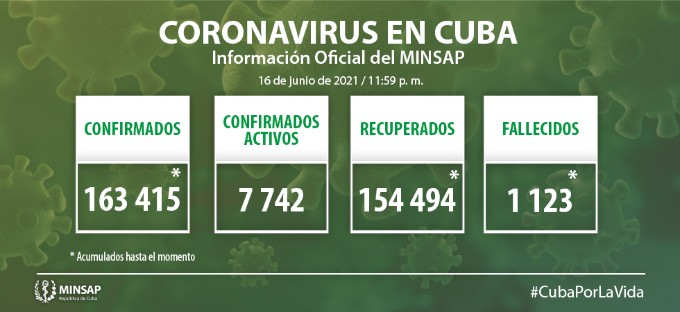 COVID-19 en Cuba: 1418 nuevos casos y 5 fallecidos