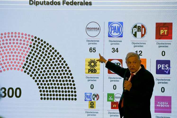 Victoria de López Obrador pero menor a lo esperado