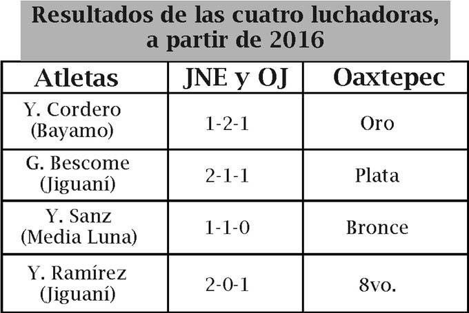 Retumbó el colchón en Oaxtepec