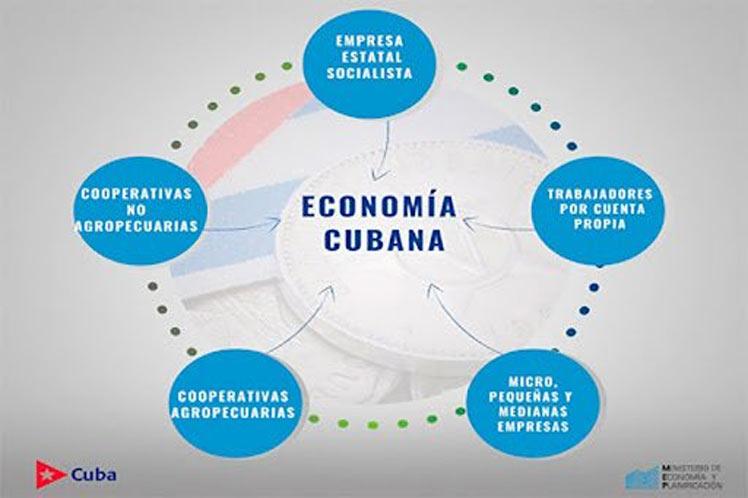 Cuba continuará perfeccionamiento económico