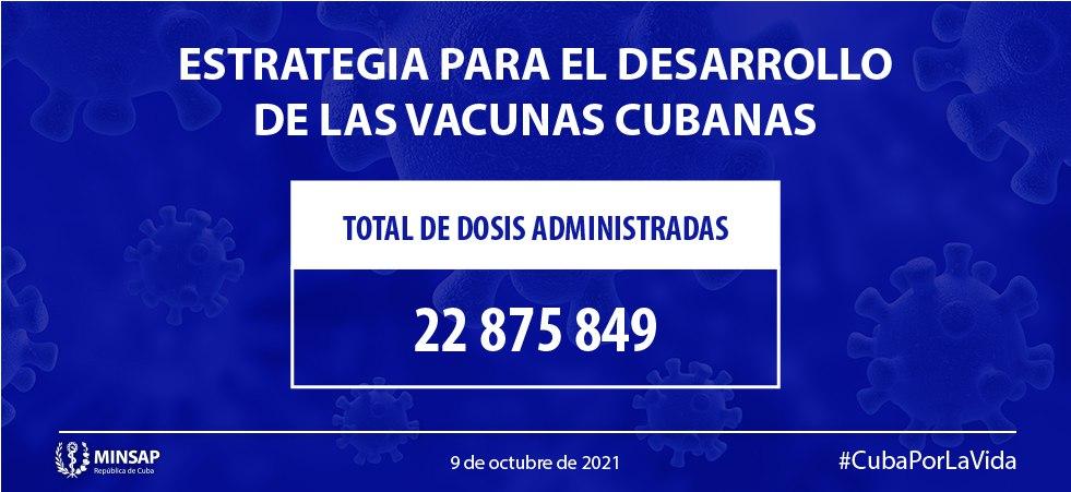 Vacunación anti-COVID-19 en Cuba: 55,3 por ciento de la población tiene el esquema completo