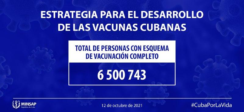 Completa esquema de vacunación anti-COVID-19 el 58,1 por ciento de la población cubana
